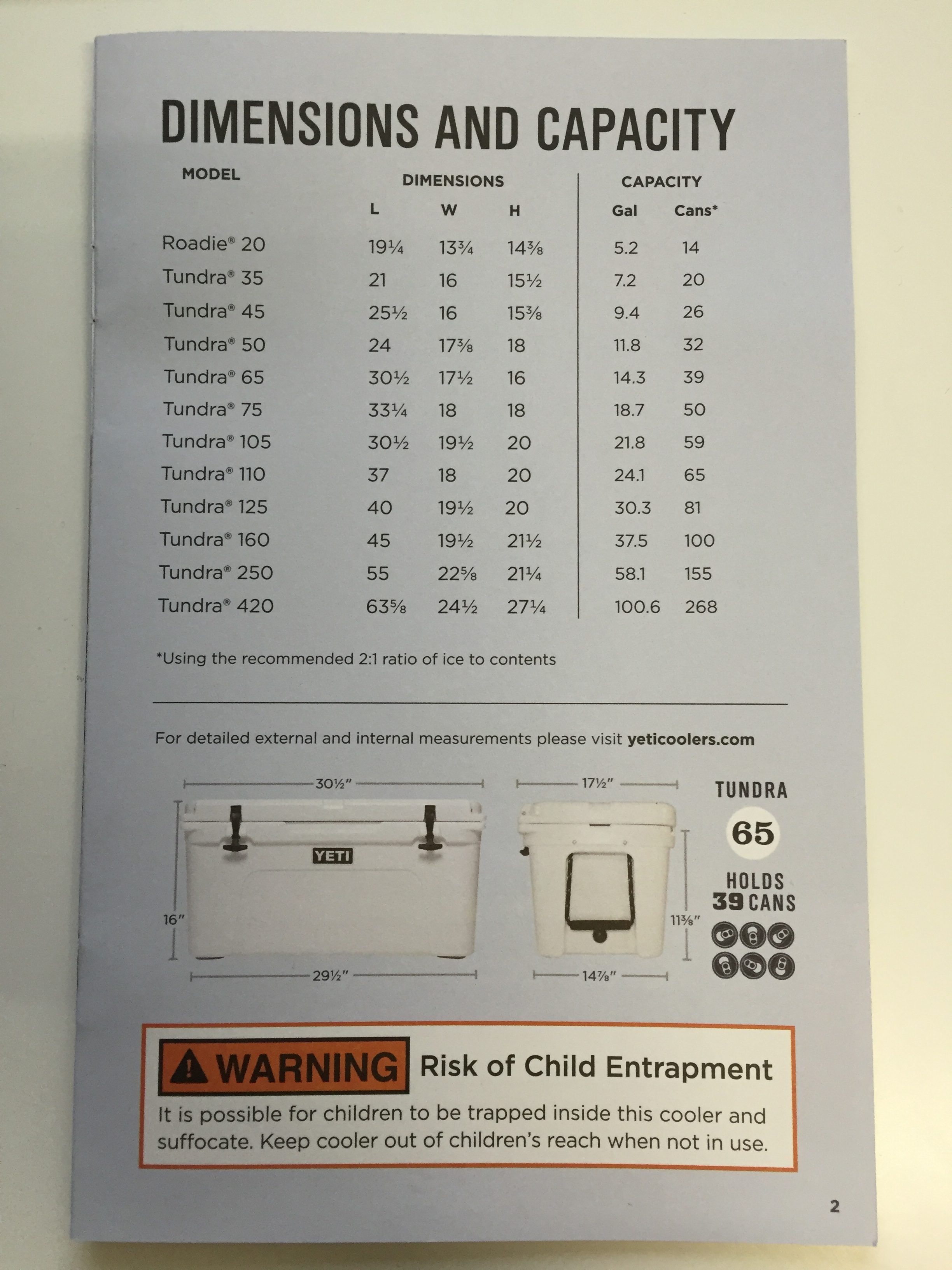 Yeti Coolers Actual Capacities - Real Volumes and Sizes Revealed